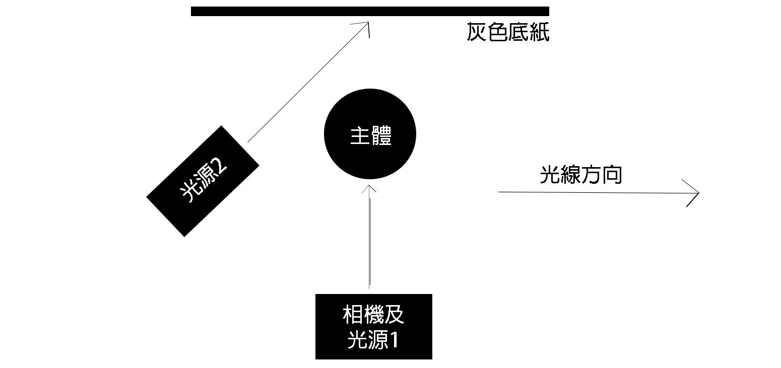 Grey Backdrop Tricks For Portrait Photography Canon Hongkong Lighting Diagram The Setup